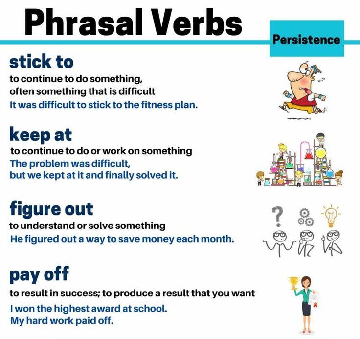 #Englishvocabulary  #phrasalverbs #learnenglish #angielski