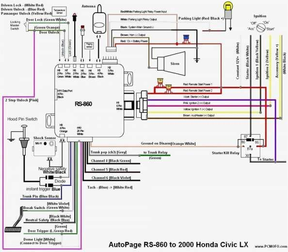 Car Alarm Wiring Diagram 2000 Camry 1979 Jeep Cj5 Starter Solenoid Wiring Diagram Begeboy Wiring Diagram Source