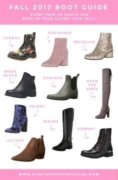 Fall boots you need in your closet this fall | fall boot guide 2017 | fall boot trends