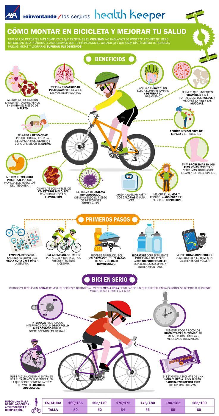 Uno de los deportes más completos que existen es el ciclismo. No hablamos de ponerte a competir, pero si pruebas esta práctica te aseguramos que te irá picando el gusanillo y que cada día tú mismo te pondrás nuevas metas y lograrás superar tus objetivos. Conoce los beneficios de montar en bicicleta con esta infografía AXA Health Keeper.