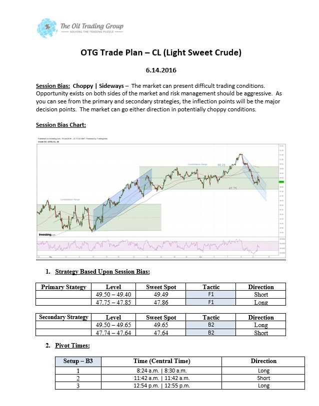 WTI Oil Trade Plan for 14th June 2016 - Ou before the markets get going! Read the Full trade plan in the My Trading Buddy Markets Analysis Magazine for Free....