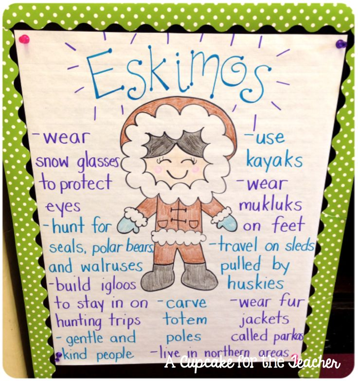 Instead of eskimo as a title, use Inuit instead for the anchor chart