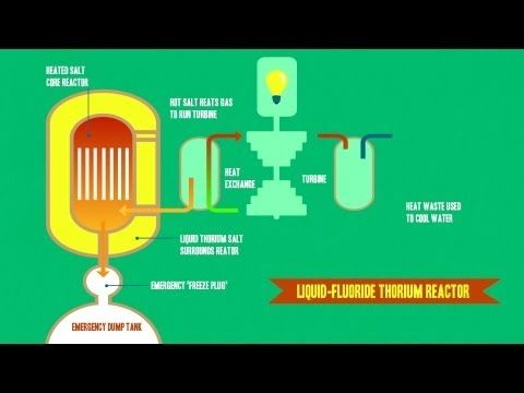 Hank addresses a highly requested topic - liquid fluoride thorium reactors - and tells us how LFTR might be the future of energy in ... China?    Like SciShow on Facebook: http://www.facebook.com/scishow  Follow SciShow on Twitter: http://www.twitter.com/scishow    References:  http://www.washingtonpost.com/national/health-science/nuclear-power-entrep...