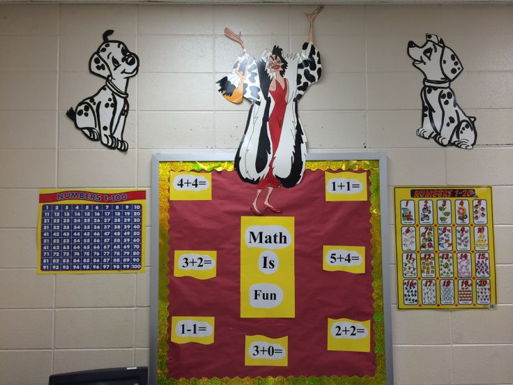 Classroom Decor Numbers ~ Best disney classroom theme images on pinterest