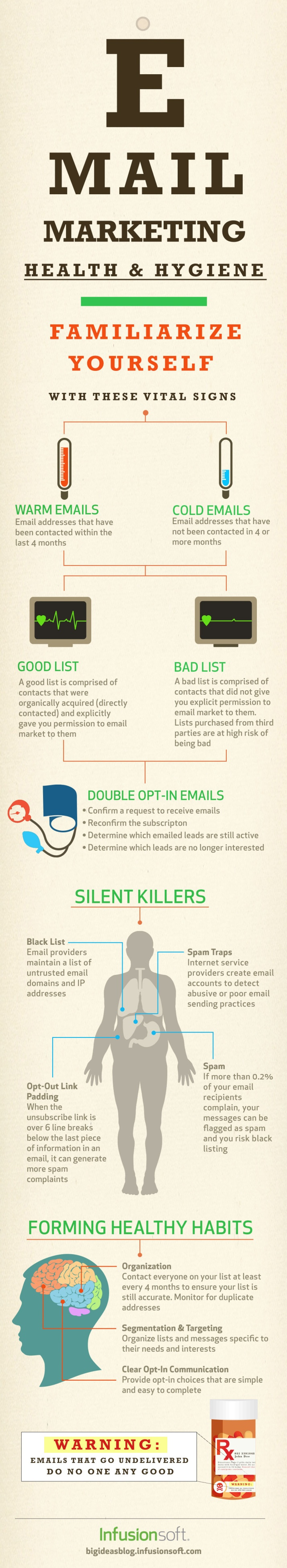 Email marketing (Health & Hygiene)  #infografia #infographic #internet
