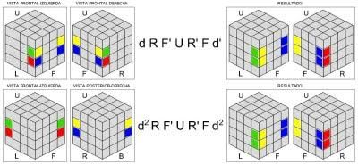 Solución cubo de Rubik 4x4_Segunda parte