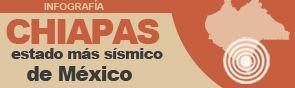 Chiapas, estado más sísmico de México
