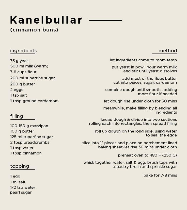 A Merry Mishap: kanelbullar recipe