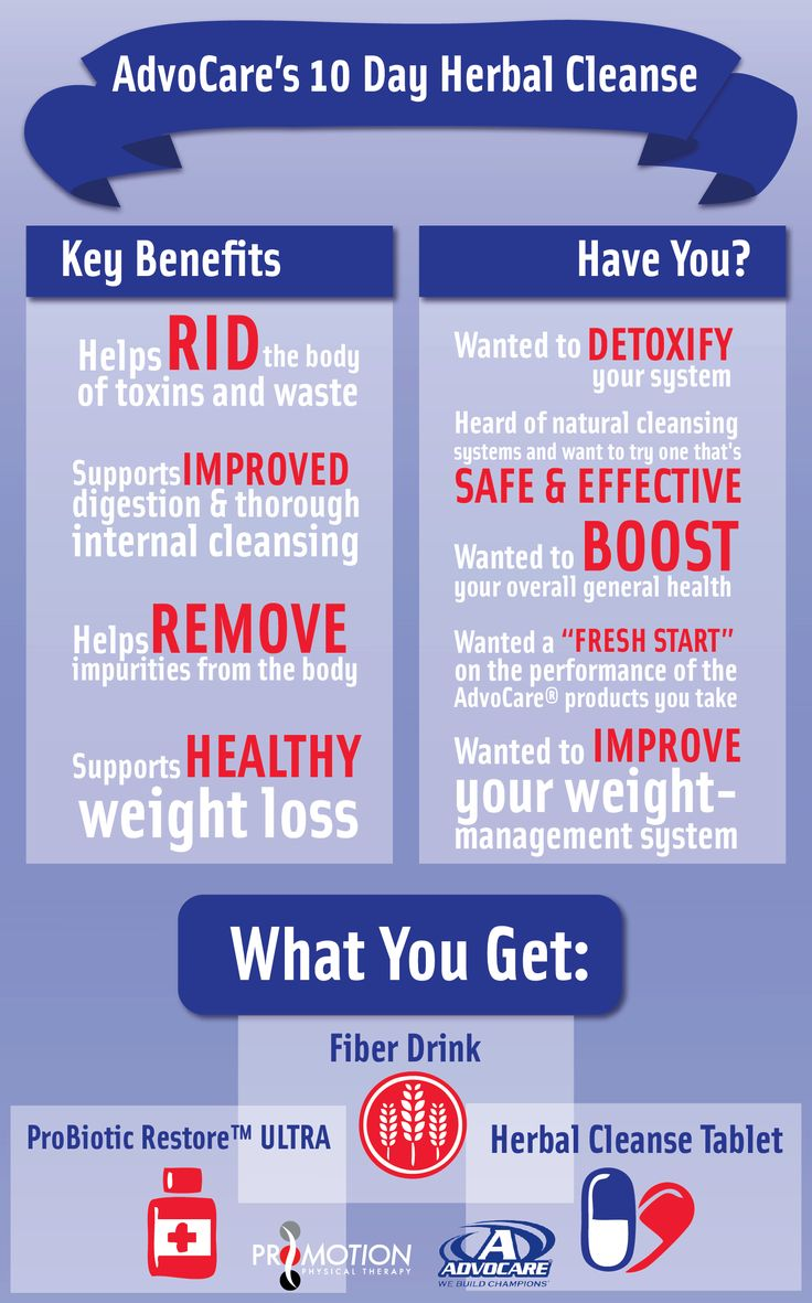 Advocare products cost - Find This Pin And More On Advocare Products