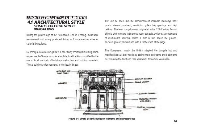 4 2 Architectural Styles Comparisonfigure 4 7 Anglo Indian Bungalow Characteristics Figure 4 8 Colonial Architecture Architecture Fashion Internal Courtyard