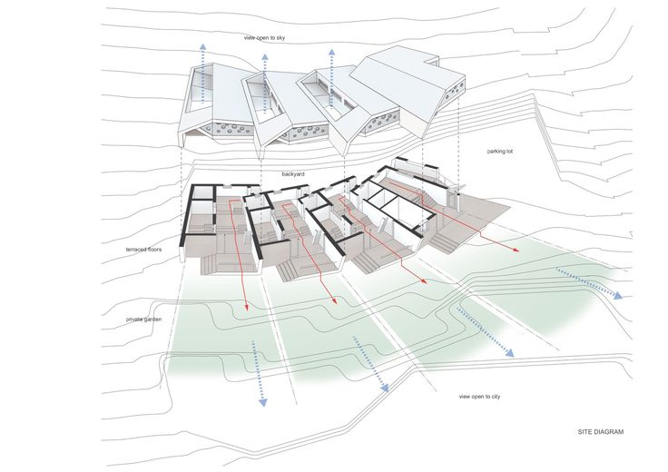 215 best diagram concept images on pinterest for Top architectural engineering firms