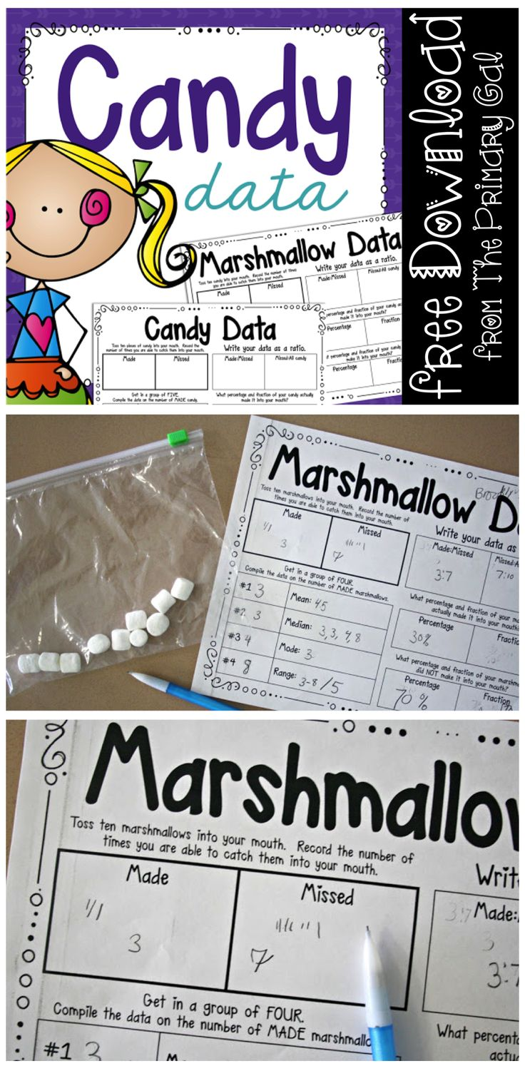 Reviewing Mean, Median, Mode, Range, Ratios, and Percent in one FREEBIE activity, plus it is so engaging for your students!