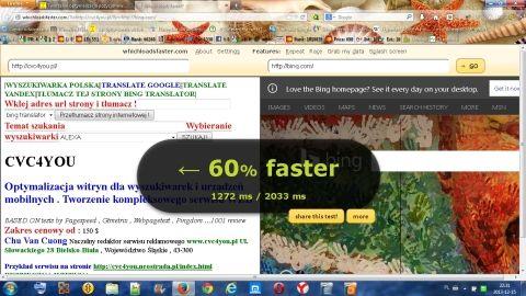 Optymalizacja strony internetowej po kątem szybkości ładowania strony . Nowe http://cvc4you.wk2.pl