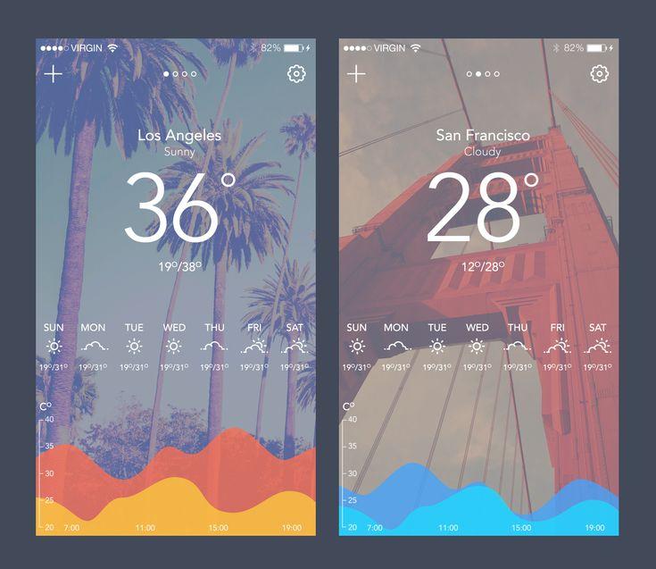 Mobile, weather, photo, illustration, clean, minimalistic, animation
