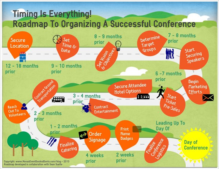 Roadmap to Organizing a successful Conference - a must for event professionals! Part 1  via@MonaPoet www.MonasEventDosAndDonts.com/blog