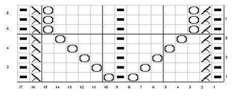 Synesthesia_chart_2