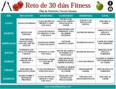 INDICACIONES    Cuidado con las porciones:  Uno de los principales problemas por los cuales las dietas no funcionan, y aumentamos de peso ...