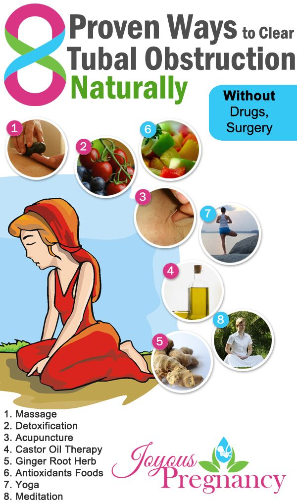 How To Cure Pid Naturally