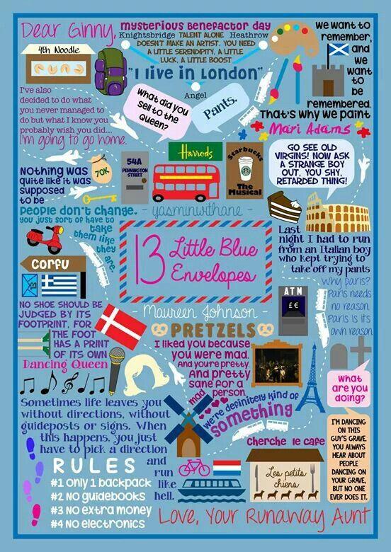 '13 Little Blue Envelopes' Maureen Johnson