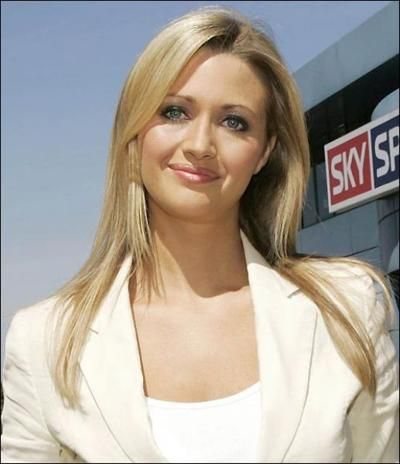 Fittest Sky Sports News Presenter