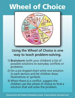 A primary theme of Positive Discipline is to focus on solutions. The wheel of choice provides an excellent way to focus on solutions, especially when kids are involved in creating the Wheel of Choice. - See more at: http://blog.positivediscipline.com/2011/01/wheel-of-choice.html#sthash.Q42xebHJ.dpuf