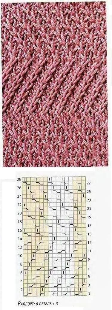 knitted pattern charted