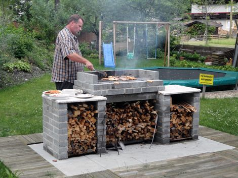 Nieuws Easy Food Barbecue Bbq En Tuin