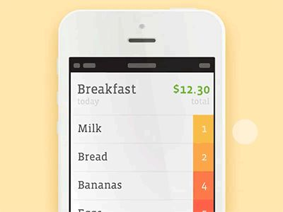 Shopping_list_app