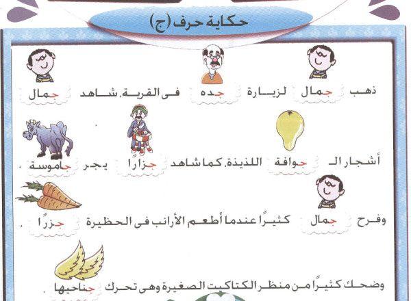 قصص الحروف Arabic Alphabet Arabic Kids Islamic Kids Activities