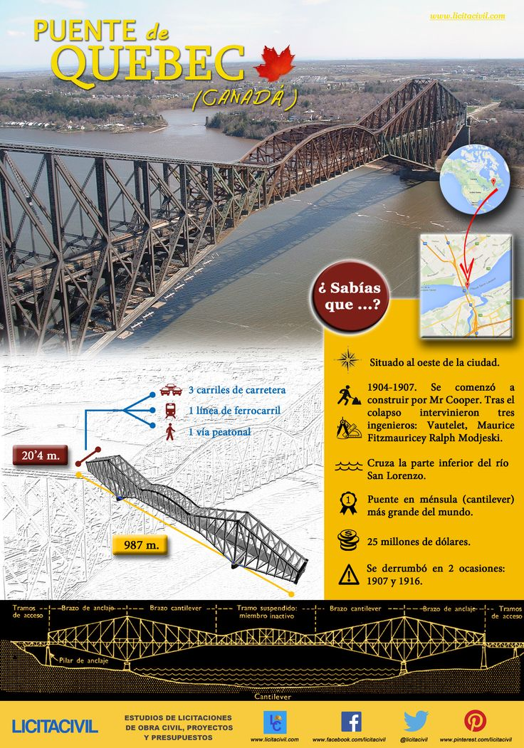 Puente de Quebec #Canadá