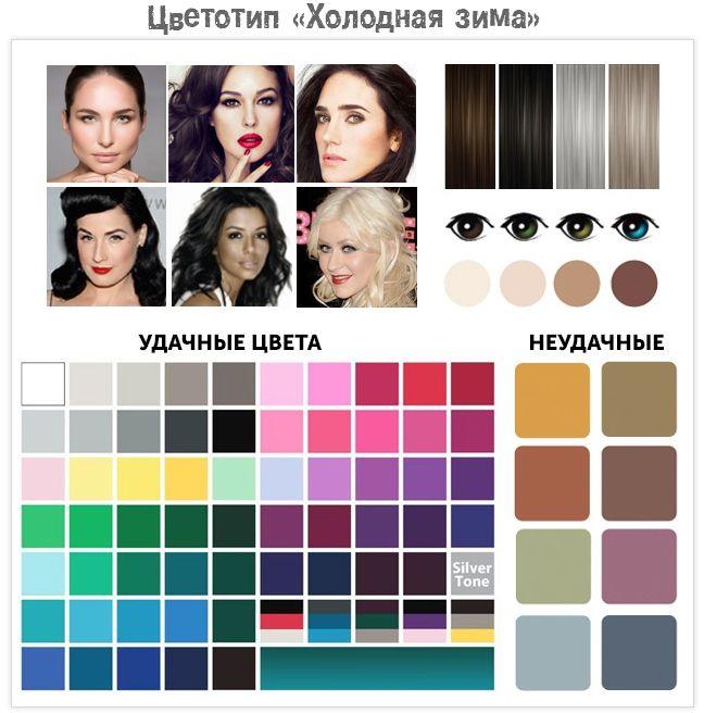 какой цвет волос подходит зимнему цветотипу фото стадии подготовки