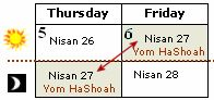 Hebrew for Christians has infor and a Seder guide for Sabbath for belivers in Yeshua HamMashiach-it won't pin that page but you can link to it from this page.