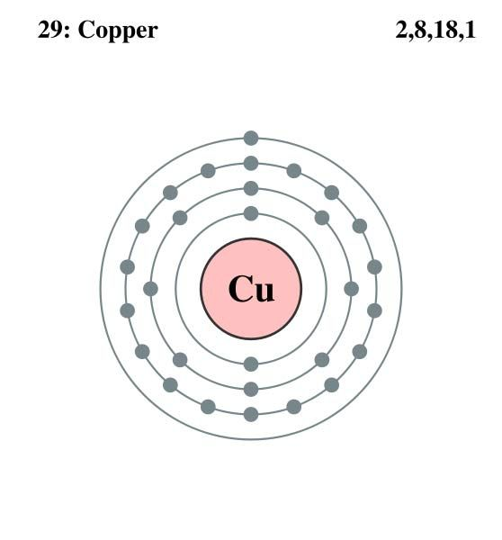 atomic structure of copper  558 u00d7600