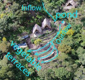 77 best images about permaculture swales and hillside for Gravity fed pond