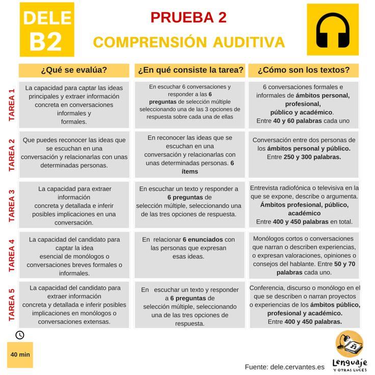 Diplomas DELE B2. Prueba de comprensión de auditiva. Modelos. Consejos y recomendaciones.