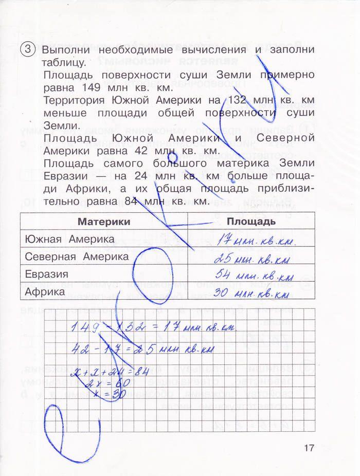 Вопросы тесты с ответами товар и деньги по учебнику кравченко для 8 класса