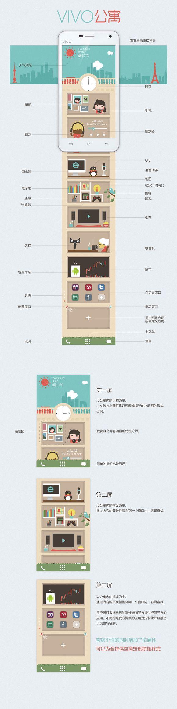 女生公寓 #多火UI#