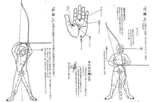 Kyudo Hassetsu