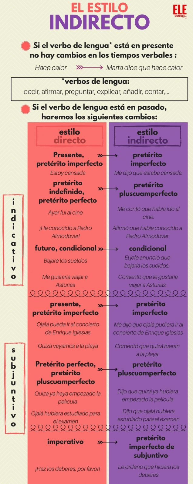 ESTILO INDIRECTO (1)