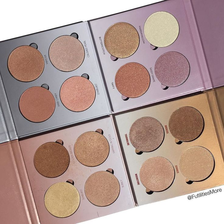 Anastasia Beverly Hills Glow kits comparison | Futilities and More