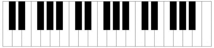 Printable piano keyboard template - piano keys layout ...