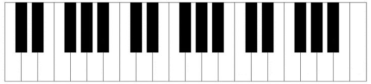 Légend image with printable piano keyboard template