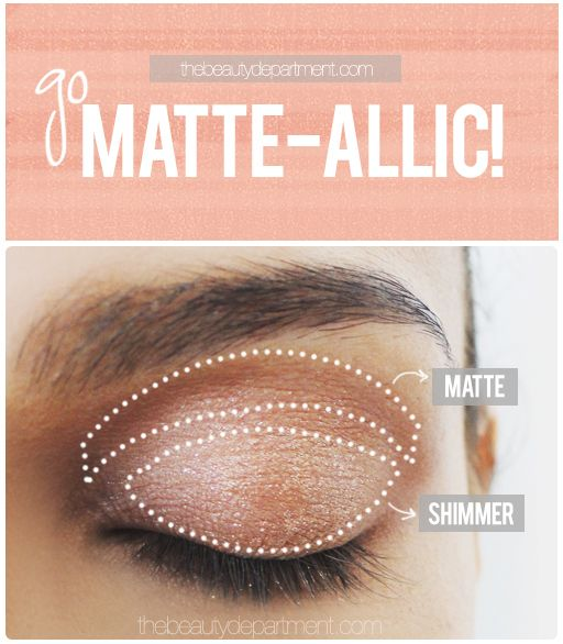 Map it out! Combine matte & metallic makeup together in the right places for a very gorgeous eye. Click twice on the picture for the full tutorial, products used and final look!