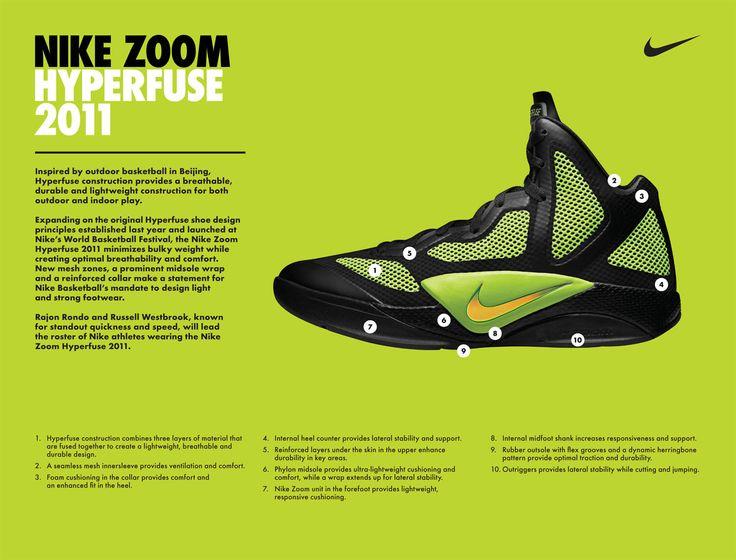 nike-zoom-hyperfuse-2011-tech-sheet.jpg (1500×1143)