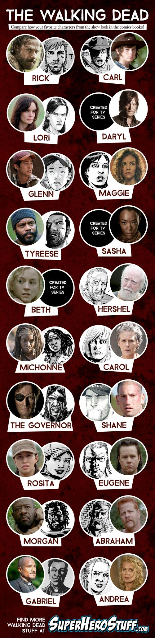 The Walking Dead Characters - TV vs The Comics - The Source by SuperHeroStuff