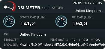 Connection speed - speedmeter - www.netmeter.co.uk