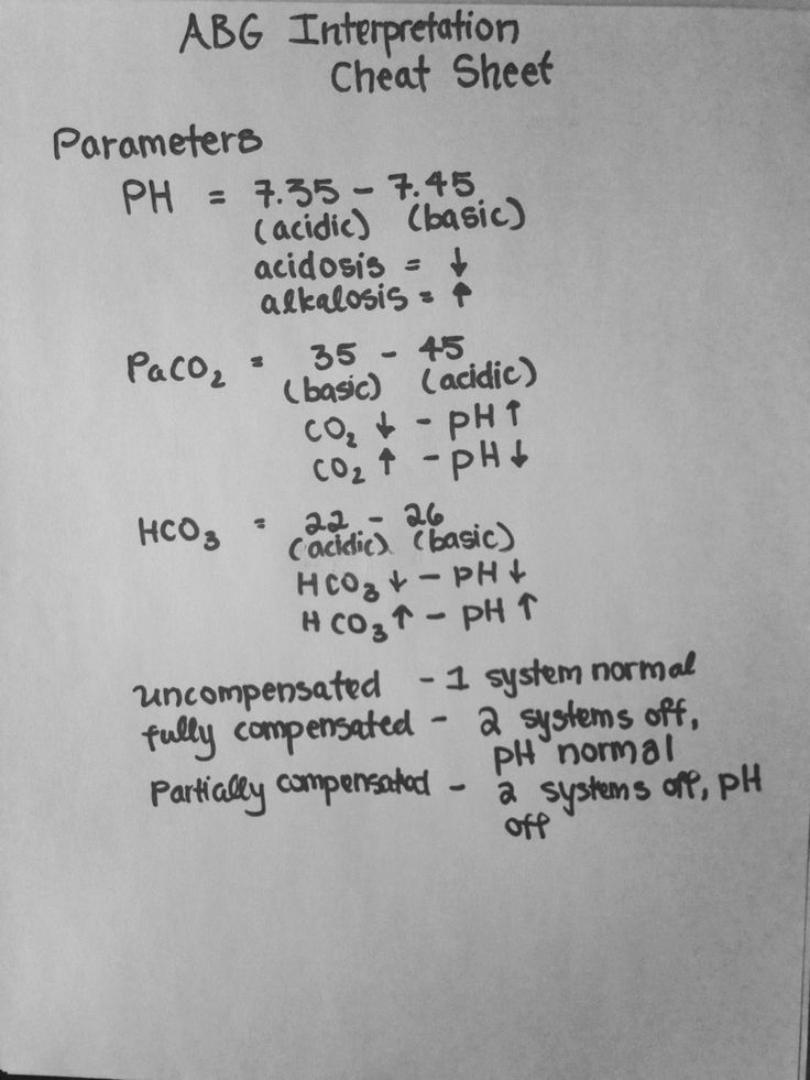 nursingwritings: I keep forgetting how important it is to memorize your ABG values. One of my friends posted ABG values to interpret on Facebook & I forgot how to solve my ABGs. But I found my old cheat sheet. HA!: