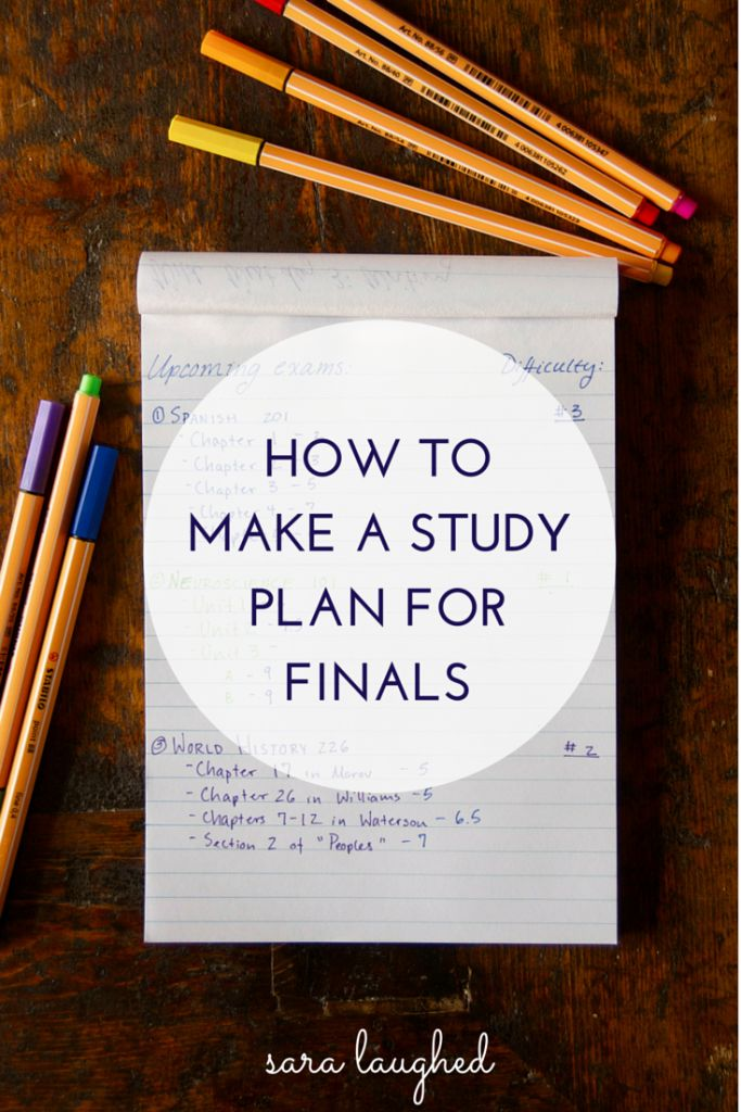 Guide to making a successful study strategy for finals!