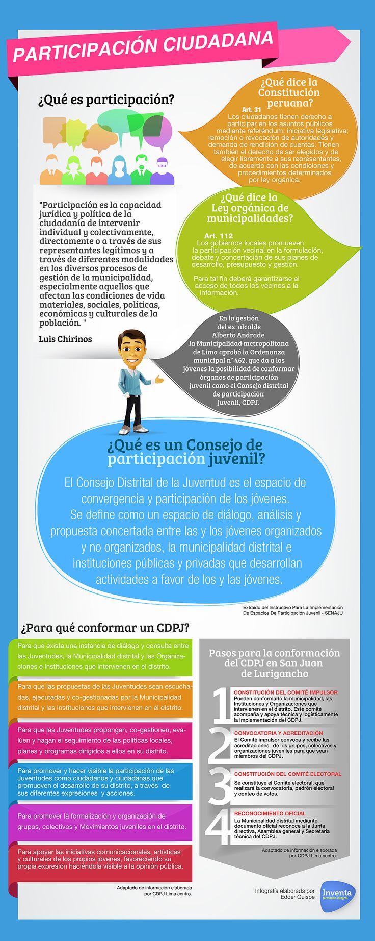 ¿Qué es participación ciudadana? ¿Cuál es la forma de participación juvenil en el planteamiento de soluciones para el desarrollo de su distrito? Infografía elaborada por la organización INVENTA FORMACIÓN INTEGRAL.