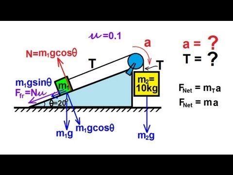 230 Physics Ideas In 2021 Physics Science Physics And Mathematics